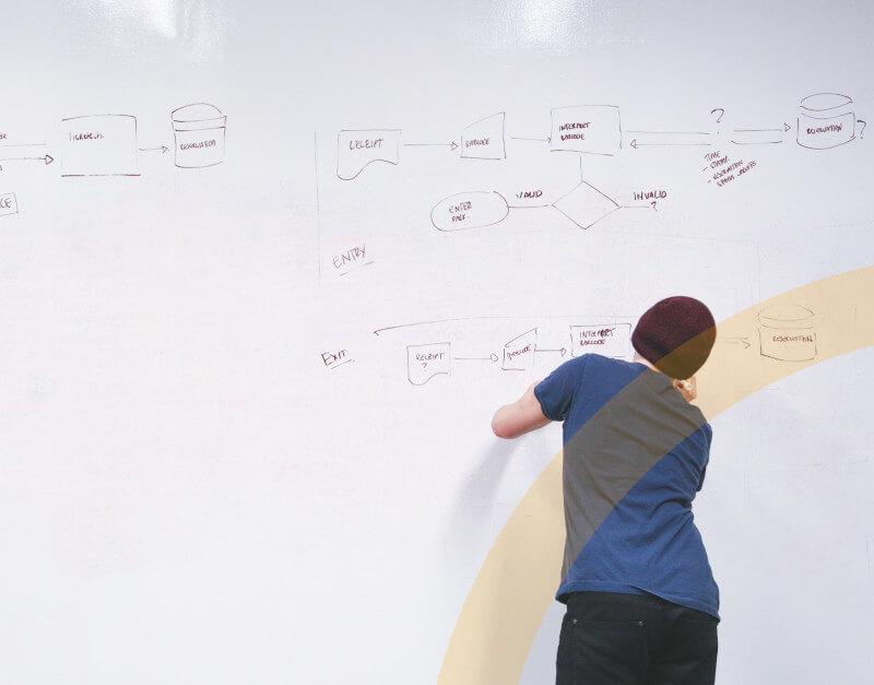 DMS-Software und Prozessautomatisierung-Unser mobiles Hauptbild zeigt ein Workflowdesign eines Mitarbeiters