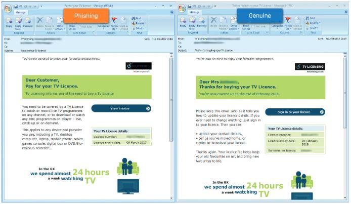 Dieser Screenshot zeigt die Unterschiede zwischen einer Phishing-E-Mail und einer üblichen E-Mail