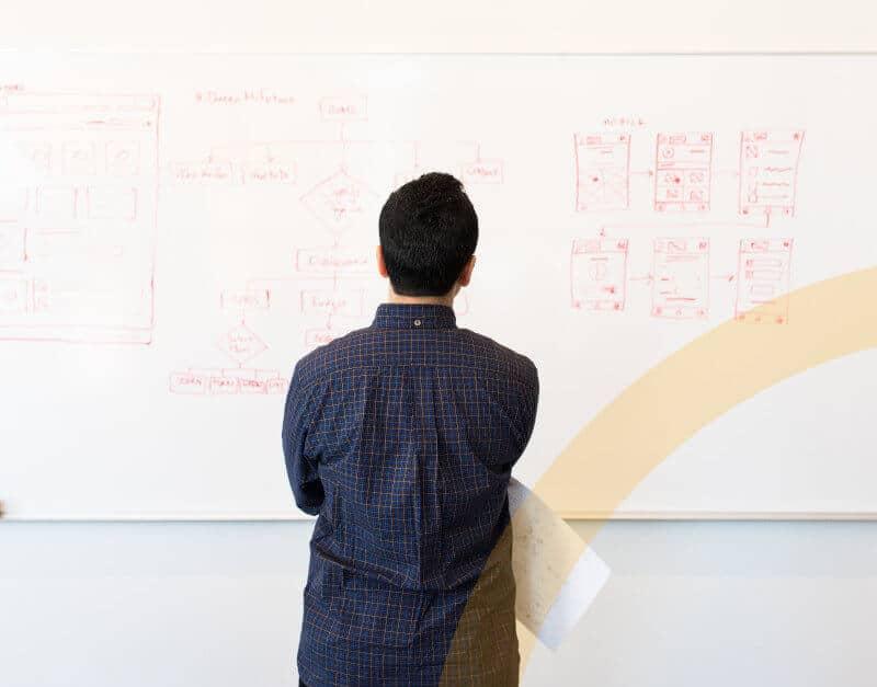 SAP Business One Kosten - Eine transparente, planbare Kostenschätzung - Hauptbild mobil