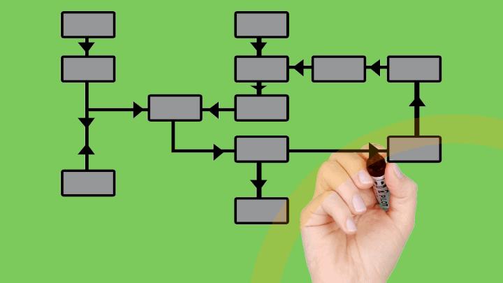 Die Vorteile der Prozessautomatisierung für Unternehmen-Teaser