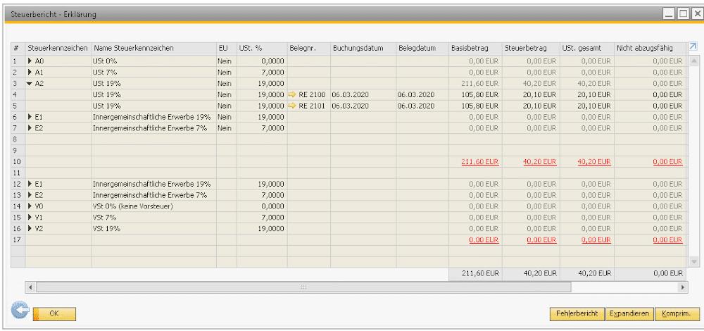 Mehrwertsteuersenkung und ERP-Software-Ein Steuerbericht in SAP Business One